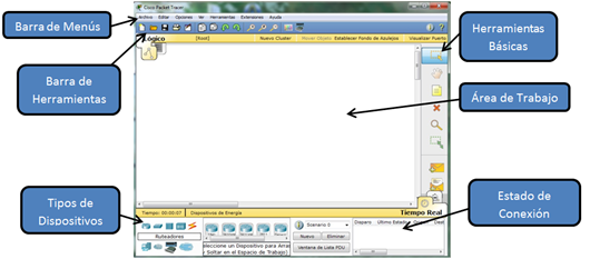 Tutorial Packet tracer | jucatogo